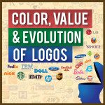 Review of Famous Company Logos: How The Big Business Uses The Emotional Power of Logos