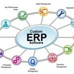 Why Your ERP Is Not Enough