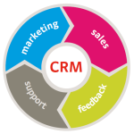 5 Freemium CRM Software Products and What They Lack Compared to the Paid Version
