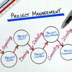 5 Extremely Cheap Project Management Software Products You can Consider