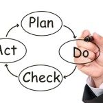 Project Management Software Solutions For Starting Companies