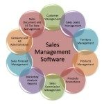 5 Sales Software Tools You Want to Check Out for Your Business