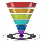 How to Increase Saas software sales? Focus on your online top of funnel