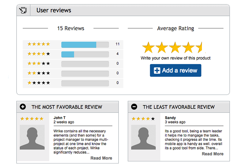 Here's how user reviews at FinancesOnline can influence your credibility.