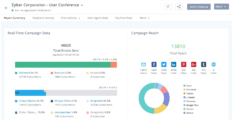 Zoho Campaigns dashboard 2