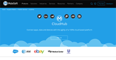 Logo of CloudHub