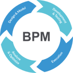 Top 3 Business Process Management Software: Comparison of bpm'online studio, Promapp, and Nintex