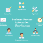 8 Best Practices In Business Process Automation: How To Bridge The Gap