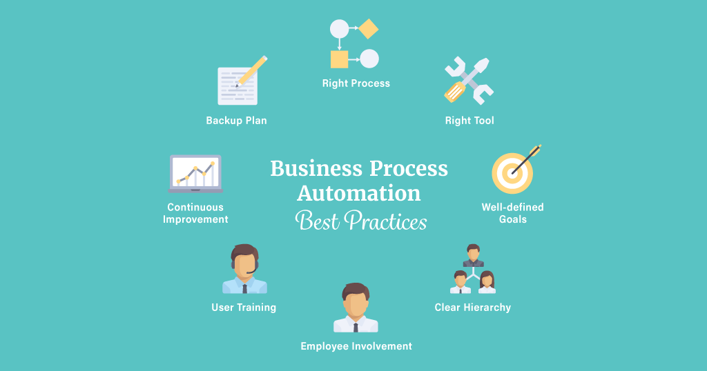 Business Process Automation Best Practices