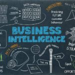 What is Business Intelligence Software? Analysis of Features, Benefits, Types & Pricing