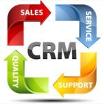 How Do Companies Choose the Right CRM Solution?