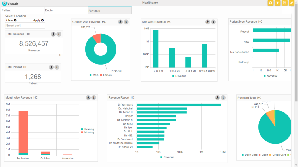 emphasize business intelligence software solution as Check out our list of top business intelligence software solutions below and find  out the  first, it has a strong emphasis on social collaboration.
