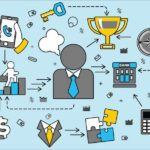 What Is Business Process Management Software? Analysis of Features, Types, Benefits and Pricing