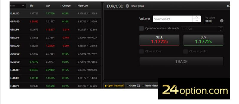 What is the best online stock trading game