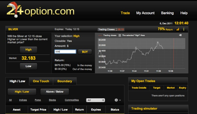 Demo account binary options without deposit