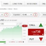 BDSwiss Reviews: Deposit, Demo & Binary Options Trading Info