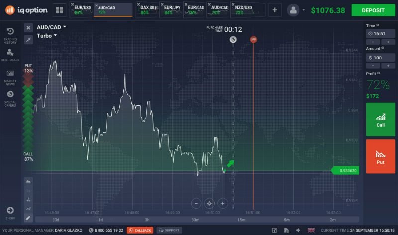Top 10 binary options trading platform