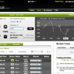 OptionFair Reviews: Deposit, Demo & Binary Options Trading Info