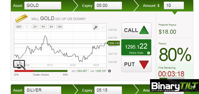 Top 10 binary options uk