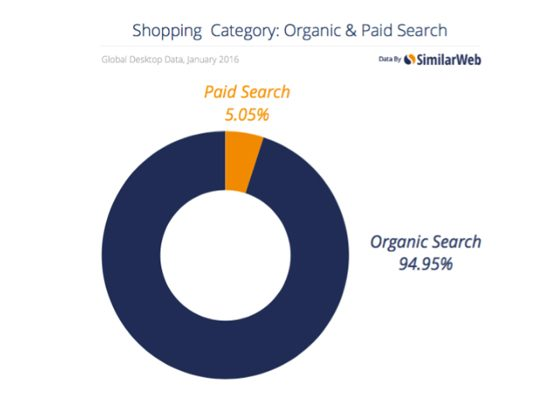 what is seo software analysis of benefits features pricing and rh financesonline com