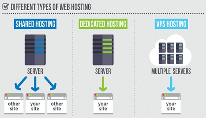 20 Best Dedicated Server Hosting Solutions Of 2019 Financesonline Com