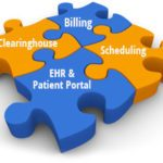 Top 10 Alternatives to AthenaHealth: Popular Medical Practice Management Software Solutions