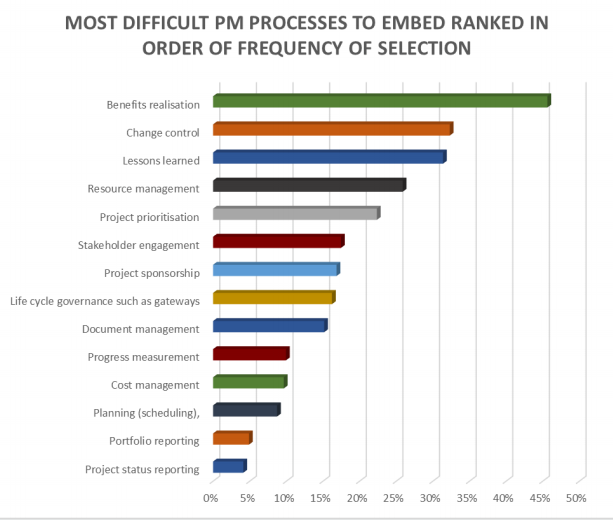 top 20 project management software solutions for small business in