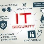 Top 10 Alternatives to AirWatch: Analysis of Leading IT Security Software Solutions