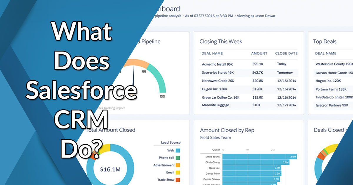 what does salesforce crm do  features  u0026 benefits of a