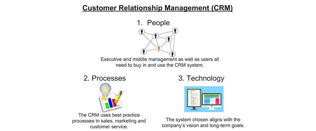 client relationship management software for small business