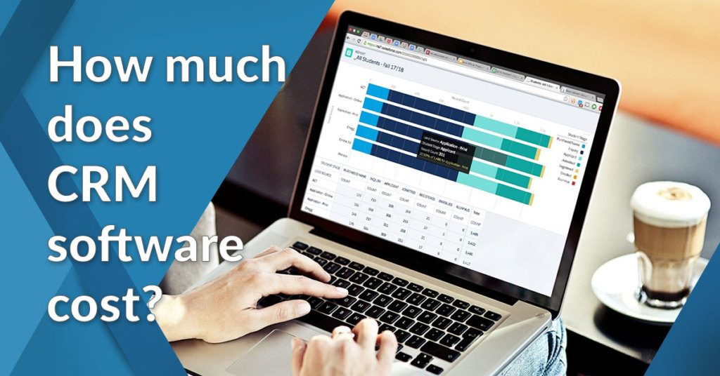 crm software cost