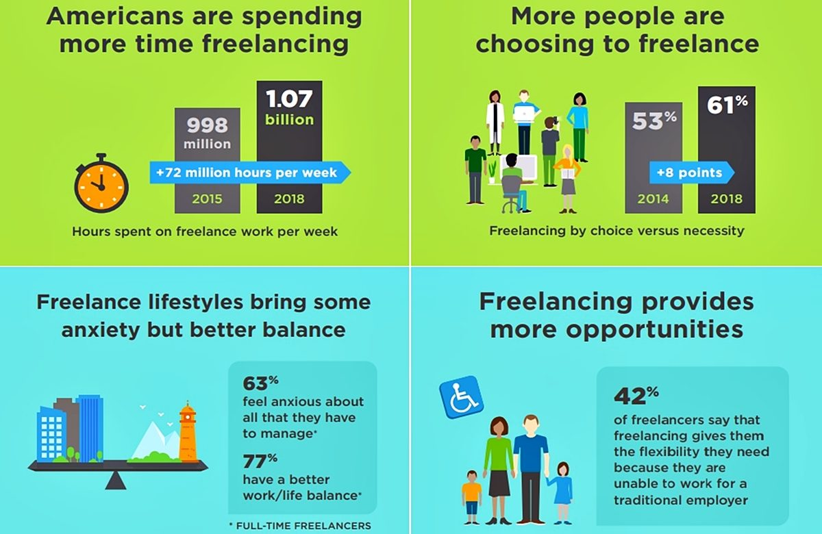96d275bd2c3 20 Best Freelance Websites for Beginners and Professionals in 2019 ...