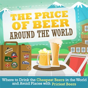 Beer prices around the world compared the cheapest most beer prices around the world compared the cheapest most expensive and most popular beer brands financesonline gumiabroncs Gallery